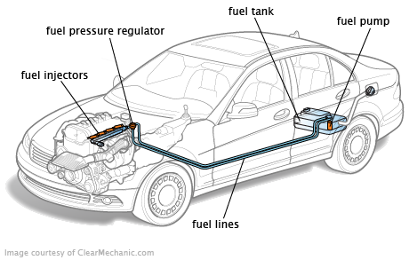 Fuel injection on 2005 impala engine diagram